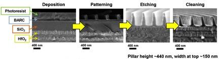 enhanced-laser-article