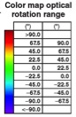 Sample Chart 3