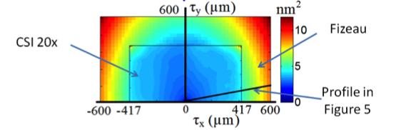Optical Surface Characterization