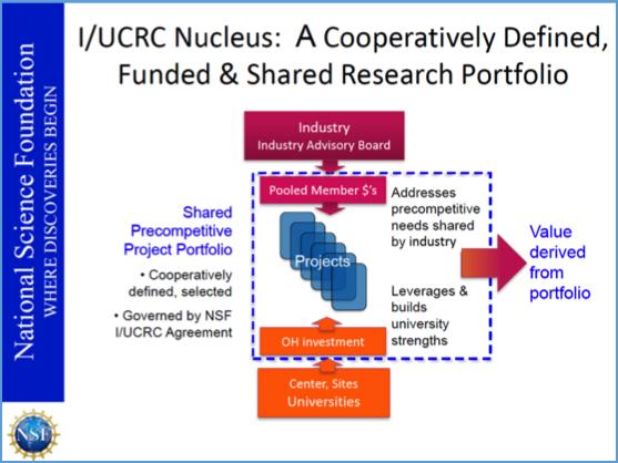 Program Nucleus