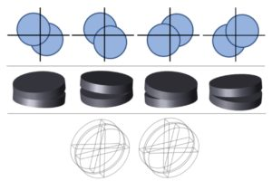 Simplified Tolerancing of Alignment Errors in Dynamic Freeform Optical Systems