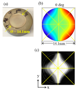 Freeform Optics Metrology Using Optical Coherence Tomography