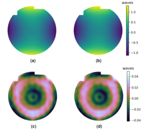 Verification of transverse translation diverse phase retrieval for concave optical metrology