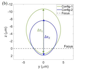 Dynamic modelling for predicting temperature evolution and modification during fs-laser welding of borofloat glass