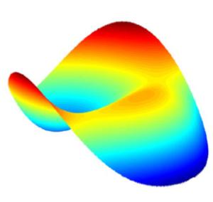 Introduction to freeform optics