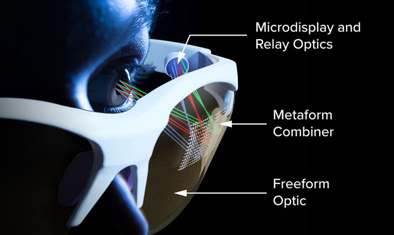 Metaform optics: Bridging nanophotonics and freeform optics